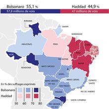 Le Brésil passe à l'extrême droite, comment ça...?