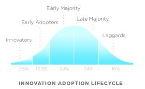 URGENCE à bouger !! URGENT ! Les retardataires de la transformation digitale seront encore plus en retard parce qu'elle s'accélère !!
