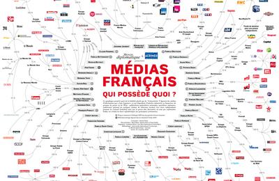 Quand Mediapart révélait que les grands groupes de presse sont gavés d'aides publiques et privées (Google, Fondation Gates, Facebook...) tout comme l'AFP, France Télévisions...
