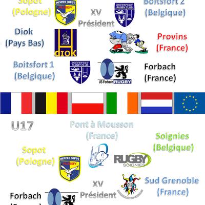 les équipes 2014