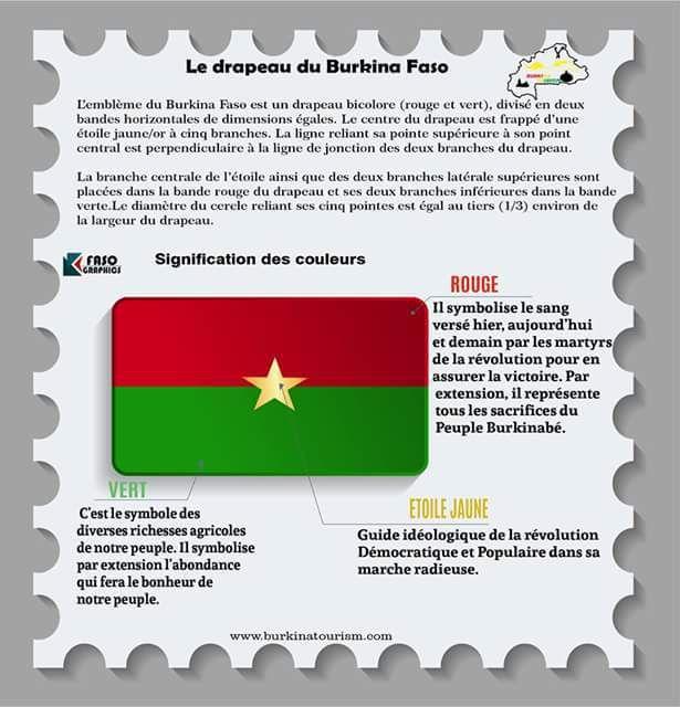 Le drapeau du Burkina Faso