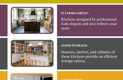 Explore some great causes to design your kitchen space
