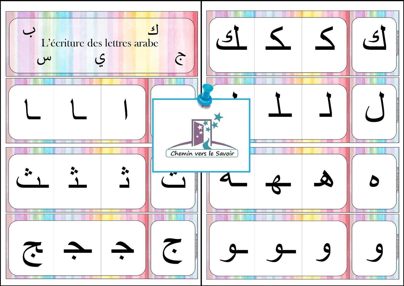 Lettres arabe début/milieu/fin