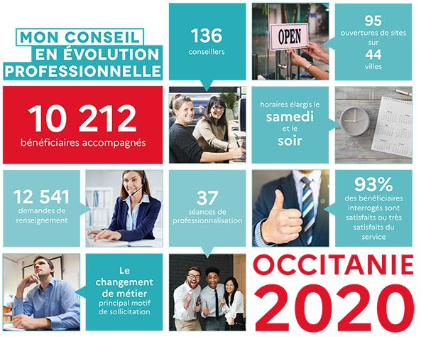 Infographie-bilan-CEP-2020-Occitanie- bernieshoot