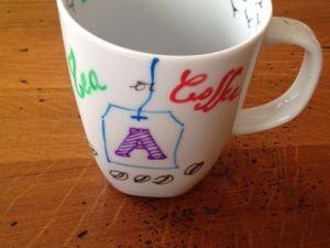 Fête des Mères : un mug pour le dire !