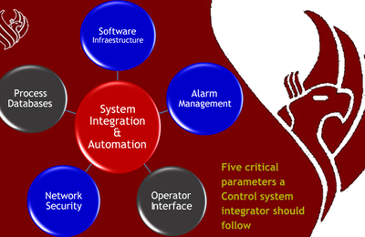 Five critical parameters in industrial control system integration & Automation