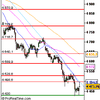 Analyse CAC 40 pour le 25/06