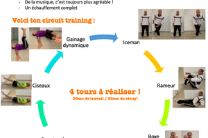 Circuit training n°4