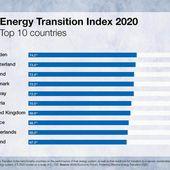 En 2020 déjà, la France dans le top 10 de la transition... grâce au nucléaire - Transitions & Energies