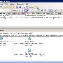 Article on Sqlserver Indexes