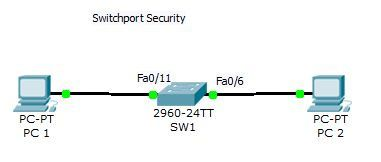 Cisco Switch Port Security ---How to Configure Switch Security?