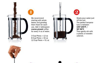 How to use a french press video