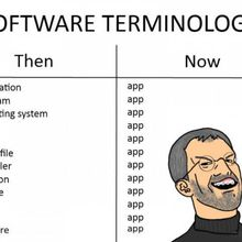 Software Terminology