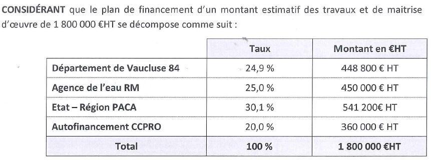 CCPRO réhabilitation stations épuration Caderousse et Jonquière. Vote du 14 juin