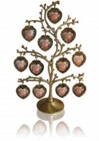 Modern Family Tree P