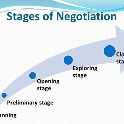 The 5 Stages of Negotiation to Ease Out Your Life