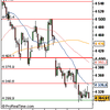 Analyse CAC 40 pour le 22/08