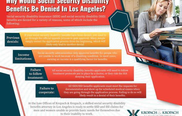 Why Would Social Security Disability Benefits Be Denied In Los Angeles?