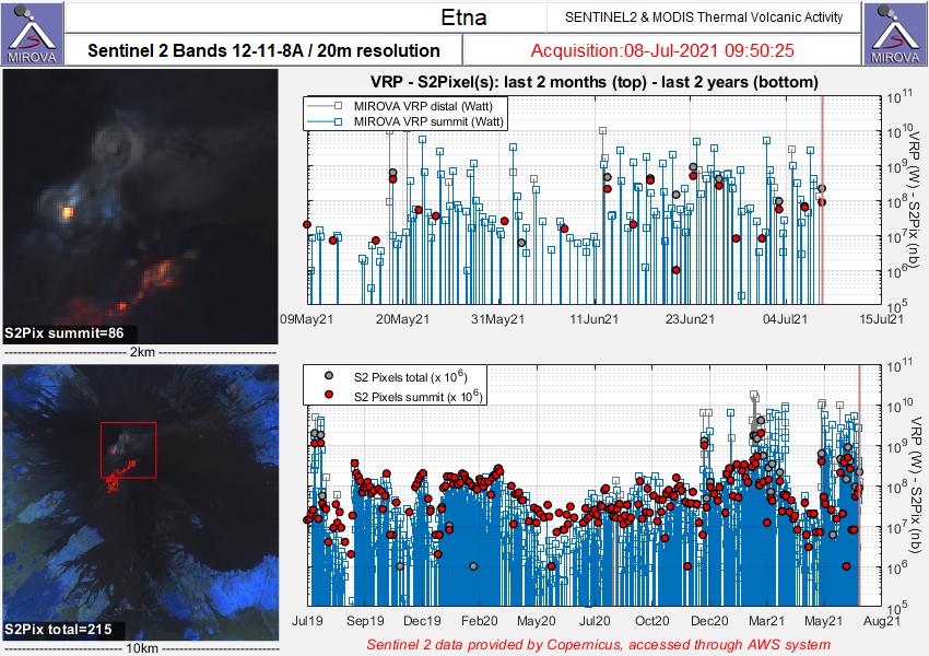 Etna - Thermal anomalies at 07.08.2021 / 9.50 a.m. - Sentinel-2 bands 12,11,8A and MODIS thermal volcanic activity images - Doc. Mirova