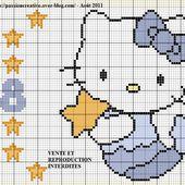 Grille gratuite point de croix : Hello Kitty chiffre 8 Sirène - Le blog de Isabelle