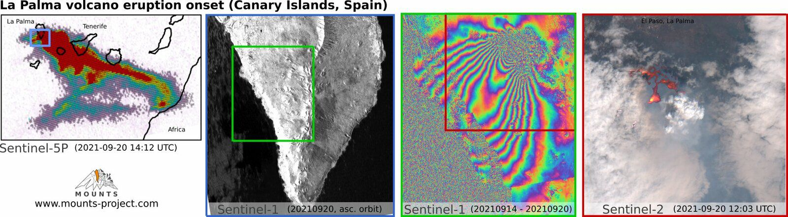 Sentinel-5P / Tropomi for SO2 emissions; Sentinel-1 for deformation; Sentinel-2 for thermal anomalies / the Sentinel system has been activated by the European Commission with Copernicus - Doc. Mounts project / Twitter compte @MountsSystem. - one click to enlarge