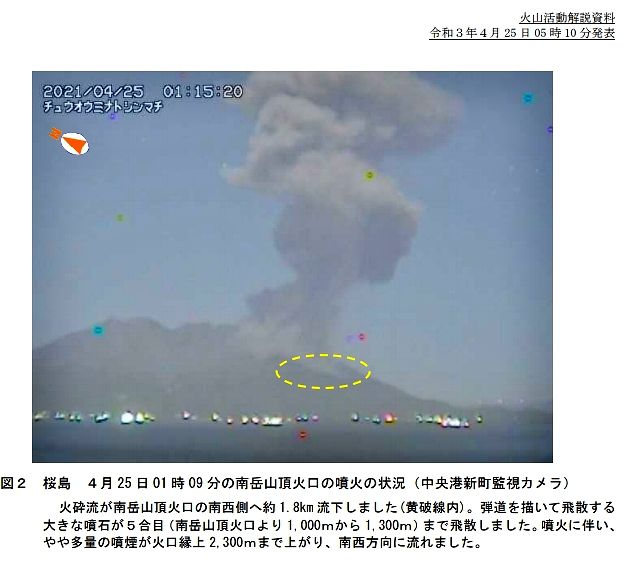 Sakurajima / Kaigata surveillance camera -  the eruptive plume rose 2300 m above the crater rim and flowed southwest. Pyroclastic flow from the crater to the southwest side (not confirmed by site visits) - Doc. JMA