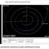 L'Astéroïde TX68 pourrait impacter la Terre en Mars 2016 - Le Blog de Stella