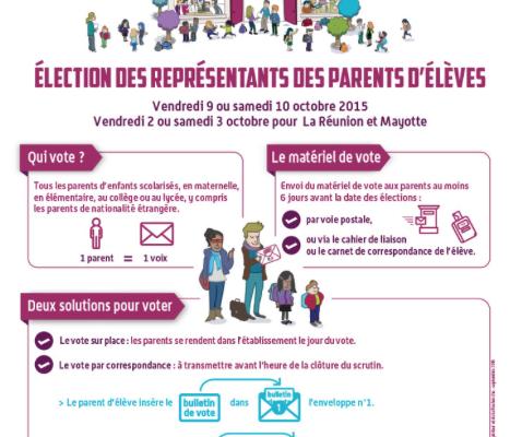 LE 9 OCTOBRE : CONSIGNES DE VOTE ELECTIONS PARENTS D'ELEVES