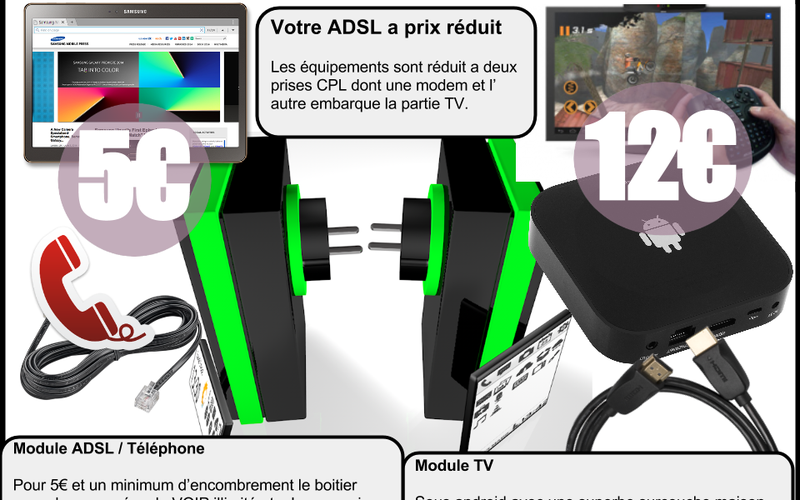 Le Low Cost ADSL
