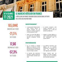 """L'Hôtellerie française """"entre deux eaux"""""""