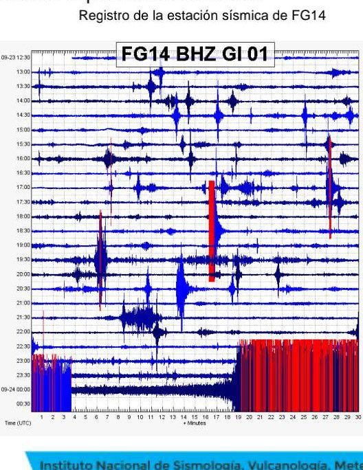 Fuego - seismic imprint of the lahar in the barranca Ceniza - Insivumeh bulletin 23.09.2020 / 18:35