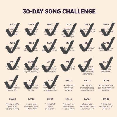 DEFI 30 jours de chansons francophones - Jour 22