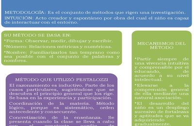 METODOLOGÍA DE PESTALOZZI