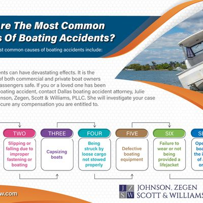 What Are The Most Common Causes Of Boating Accidents?
