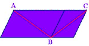Les illusions d'optique... Les effets de perspective...