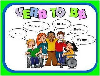Verb To Be (Esp)