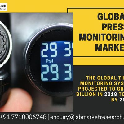 Global Tire Pressure Monitoring System Market Will Increment at an Exuberant CAGR of 21% Till 2024