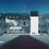 vidéo : Extrait Arte Journal - Présidentielle 2017 - Participation 1er tour - Arte (2017)