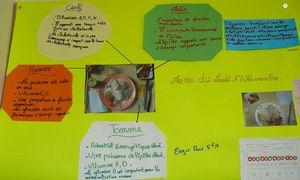 Projet cantine 5A