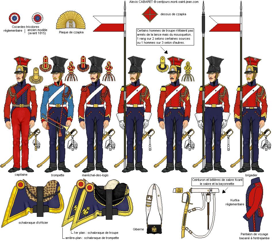 LE 2éme REGIMENT DE CHEVAU-LEGERS LANCIERS DE LA GARDE IMPERIALE .............UNIFORMOLOGIE