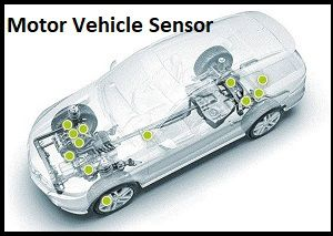 Global Motor Vehicle Sensor Industry Analysis and Forecast Report till 2025