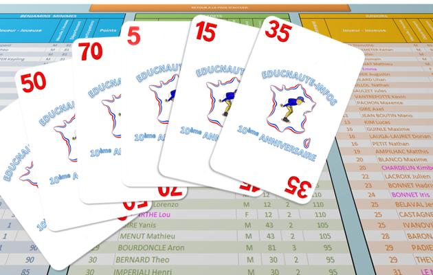 Classements EDUCNAUTE JEUNES : Le FRANCE et les futures étapes vont redistribuer les cartes !!!