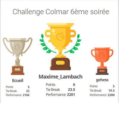 Résultats challenge Lichess du vendredi 26 février !