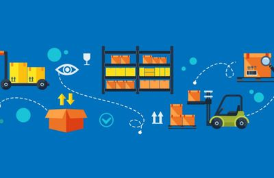 Big trends for Inventory Management in 2018 [Infographic] (UPDATED)