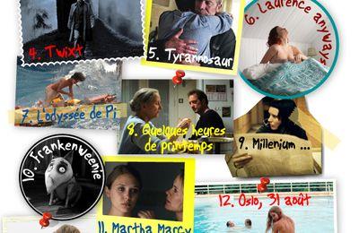 Top 15, le meilleur de 2012
