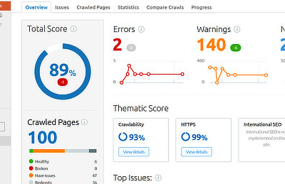 How Long Does It Require To Show Results From Seo?