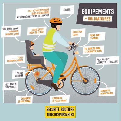 Vélo : le point sur les équipements obligatoires
