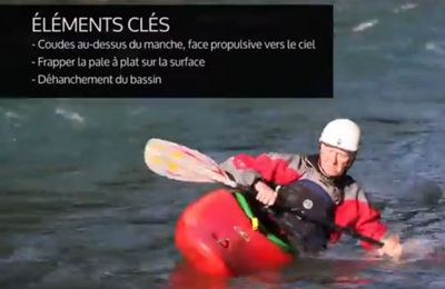 MANOEUVRES DE BASE EN KAYAK