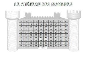 Le jeu du château - Tableau des nombres - CP-CE1