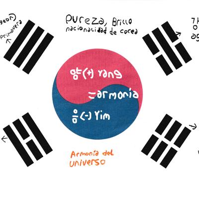 El Gwangbokjeol es la unica fiesta nacional que une a las Coreas